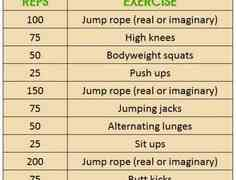 Cardio Exercise That Burn Calories Most